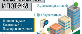 7 банков, дающих военную ипотеку сотрудникам МЧС в 2019 году